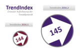 Executive Summary Trendindex 2016