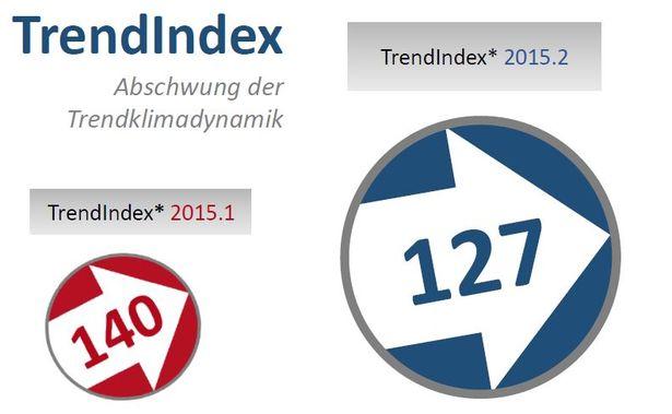 Trendindex 2015