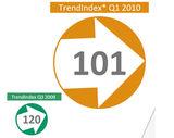 TrendIndex 2010